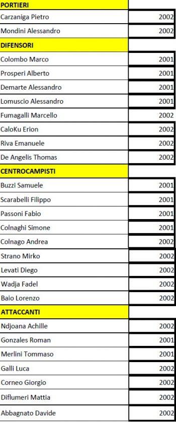 Juniores 2019-2020